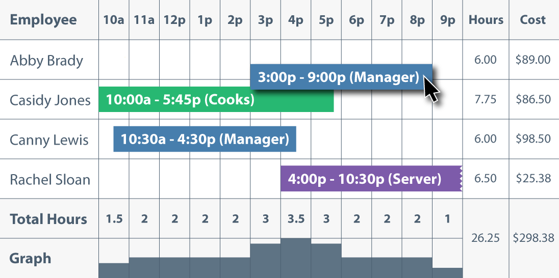 Jolt scheduling interface with drag-and-drop interface