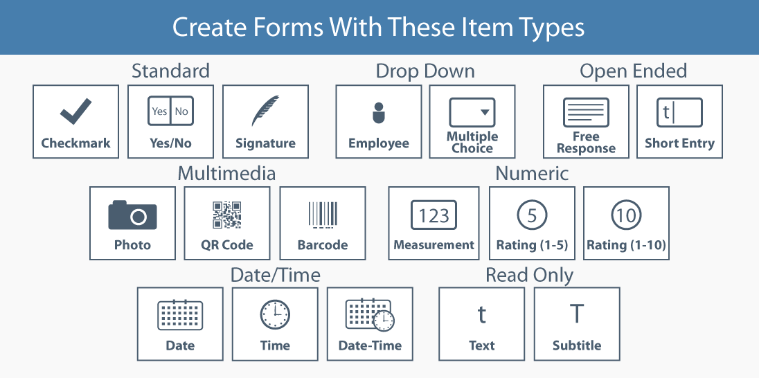Jolt Item types used with forms and inspections