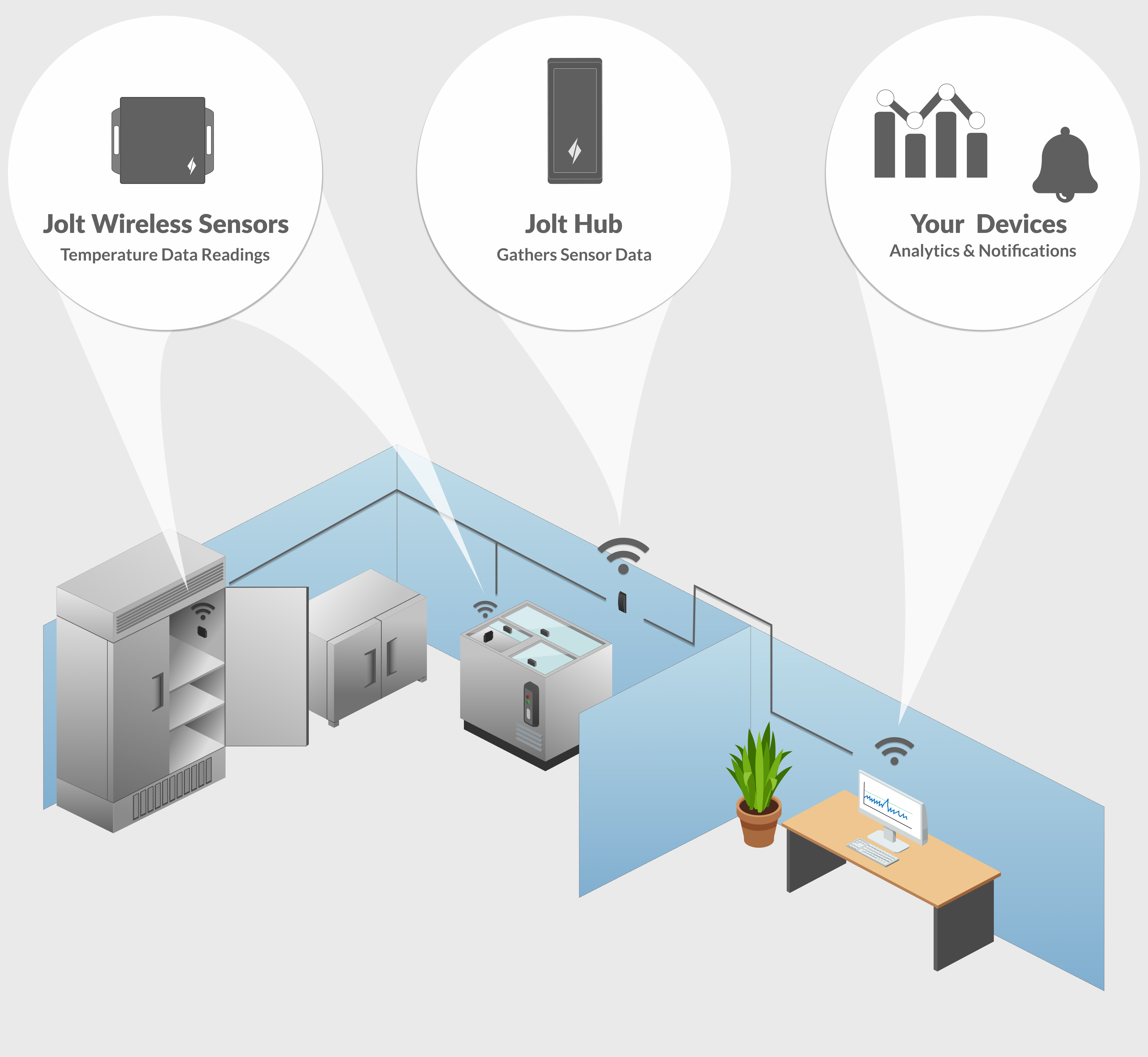Isometric graphic of store with sensor setup